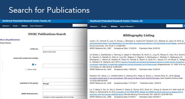 An image of the publications search application at the Southwest Watershed Research Center.