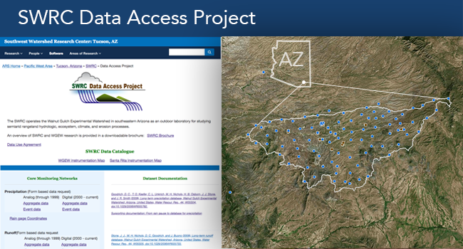 Screenshot of the SWRC Data Access Project.