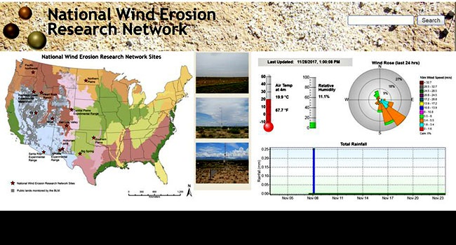 National Wind Erosion Research Network