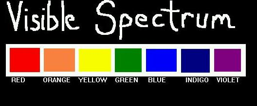 image of the color spectrum