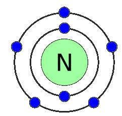 how to detect presence of nitrogen gas