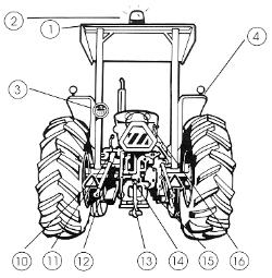 Tractor Diagram from back
