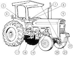 Tractor diagram from side
