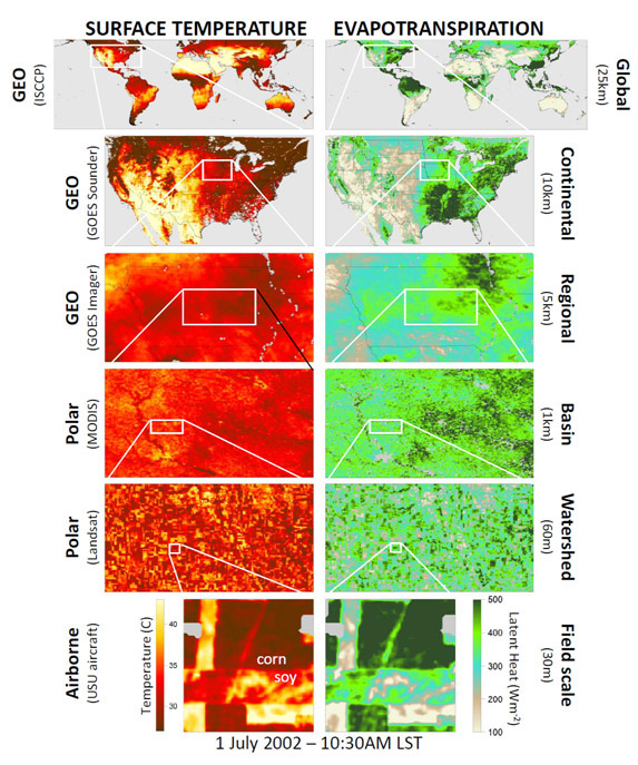 Multi-scale evapotranspiration maps from various aircraft and satellite platforms, Graphic by Martha Anderson