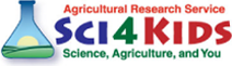 "Banner graphic that reads, ""Agricultural Research Service - Sci4Kids: Science, Agriculture, and You."