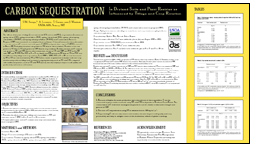 Poster titled Carbon Sequestration in Dryland Soils and Plant Residue as Influenced by Tillage and Crop Rotation.