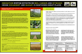 Poster titled Irrigation System Effects on Soil Carbon and Nitrogen Under Sugar Beet and Barley in Northern Great Plains.