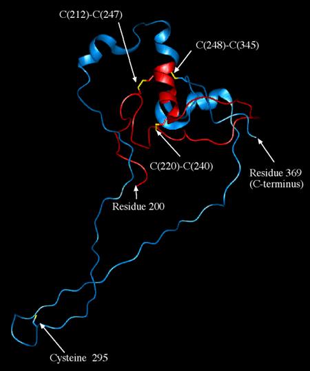 Crop Improvement and Genetics Research : Proteomics