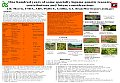 One hundred years of some specialty legume genetic resource contributions and future considerations