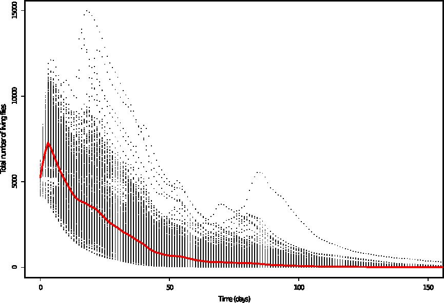abs plot2