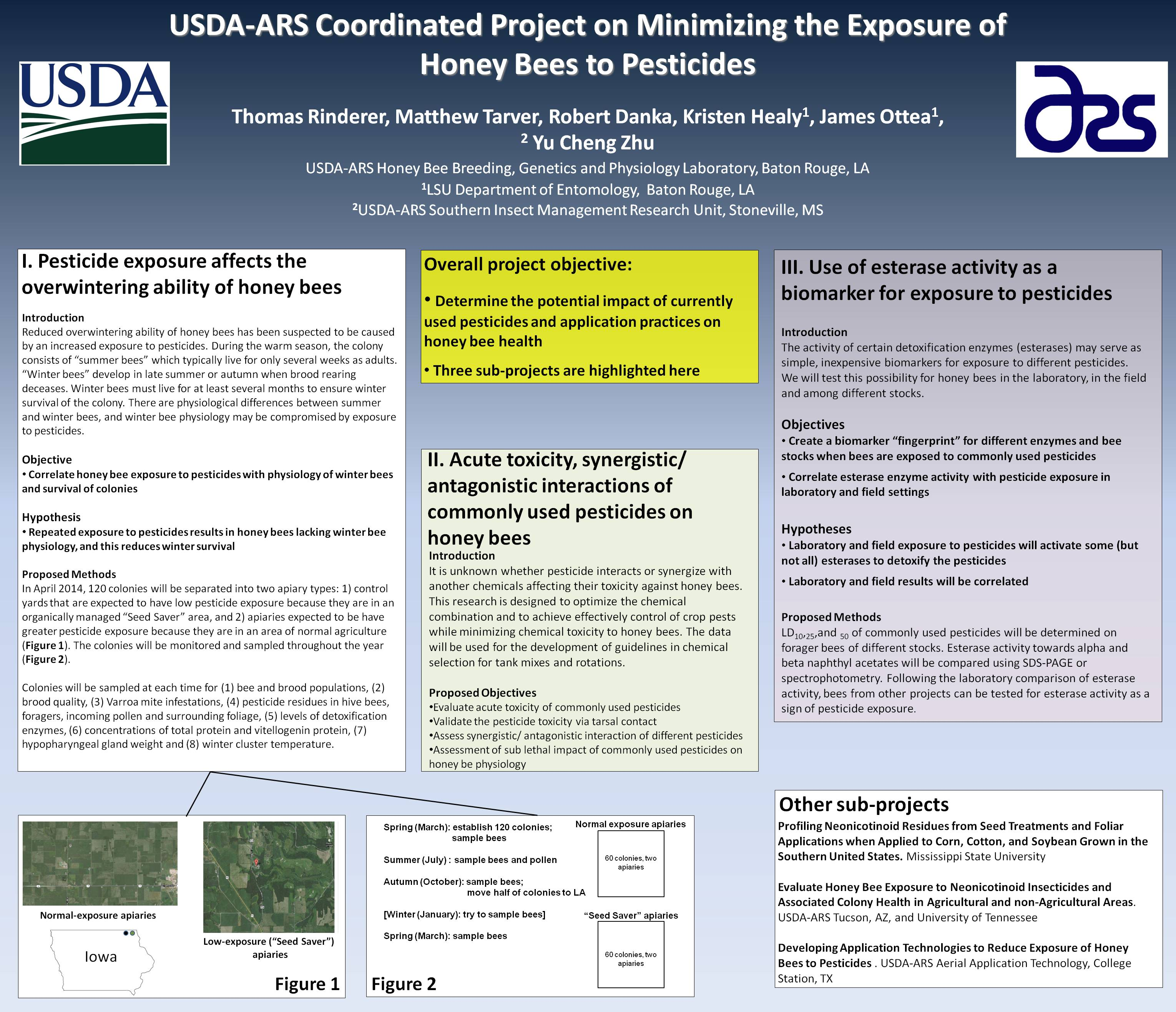 USDA-ARS Coordinated Project on Minimizing the Exposure of Honey Bees to Pesticides