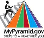 MyPyramid logo