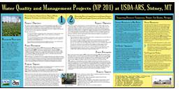 Poster titled Water Quality and Management Projects (NP 201) at USDA-ARS, Sidney, MT.