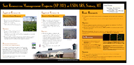 Poster titled Soil Resources Management Projects (NP 202) at USDA-ARS, Sidney, MT.