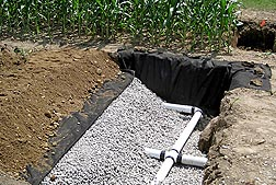 Photo: Construction of a blind inlet showing the coarse limestone gravel and landscape fabric used to encase septic tiles which will then be backfilled with soil to facilitate infiltration. Link to photo information