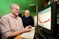 Geneticist Ken Vogel (background) and technician Steven Masterson examine near-infrared reflectance spectral profiles of switchgrass samples: Click here for full photo caption.